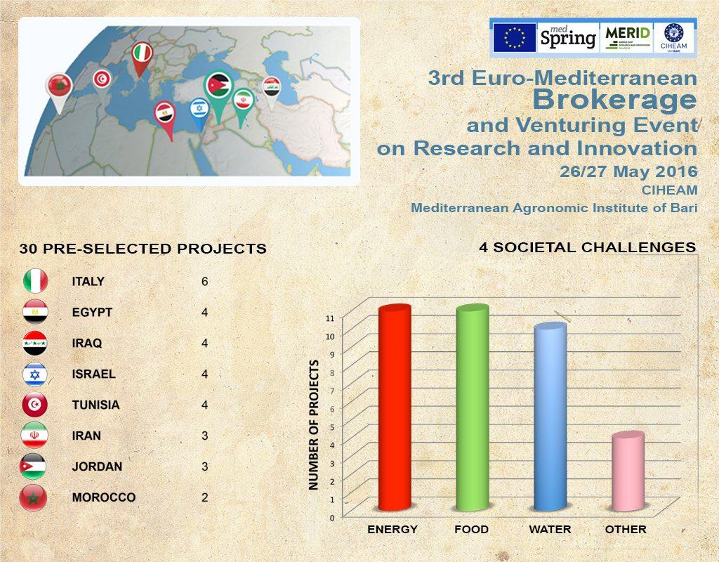 brokerageevent4